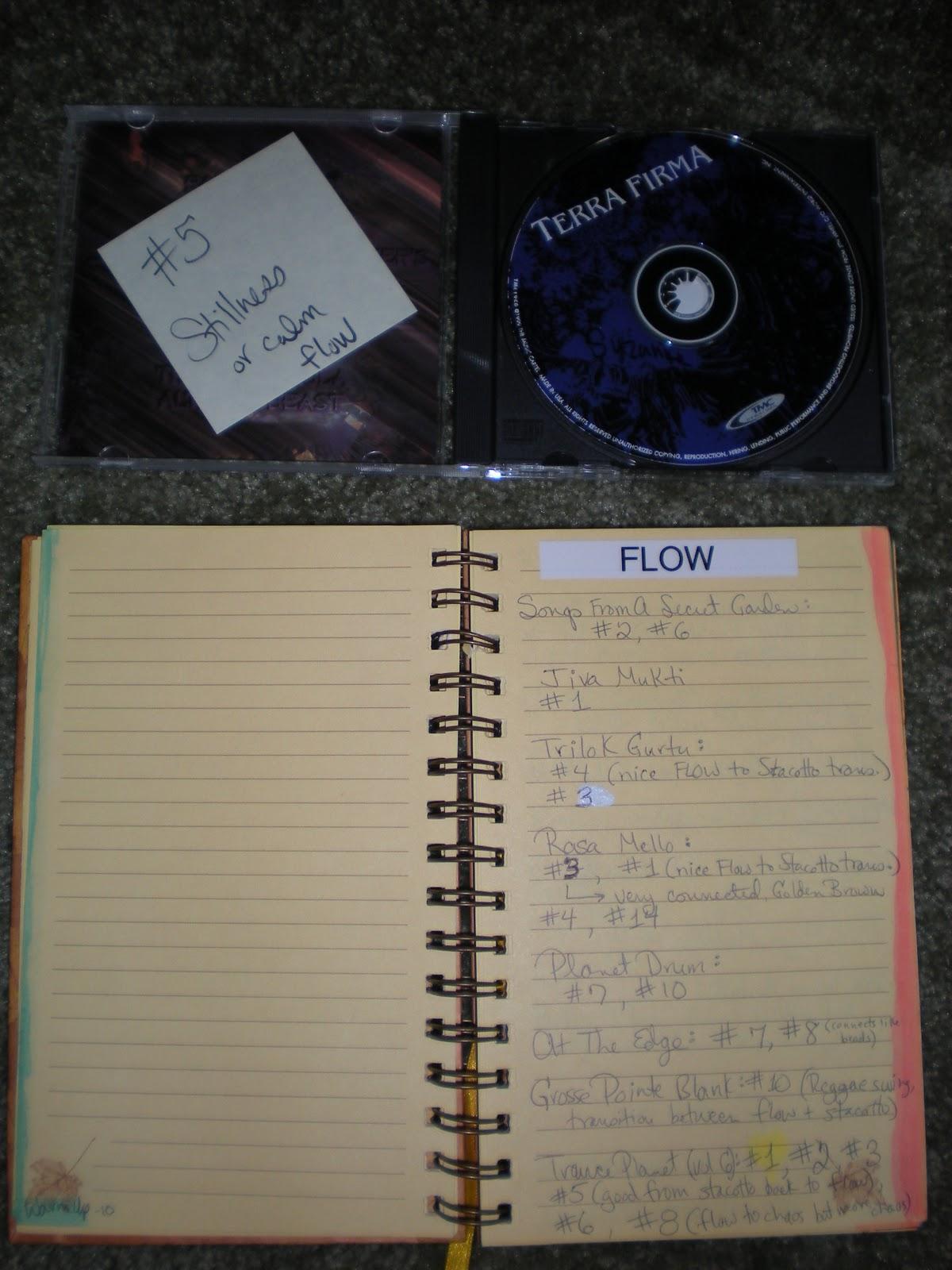 Terrafirma 6 Soundtrack