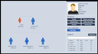 Software Untuk Membuat Silsilah Keluarga1, Software Untuk Membuat Silsilah Keluarga2