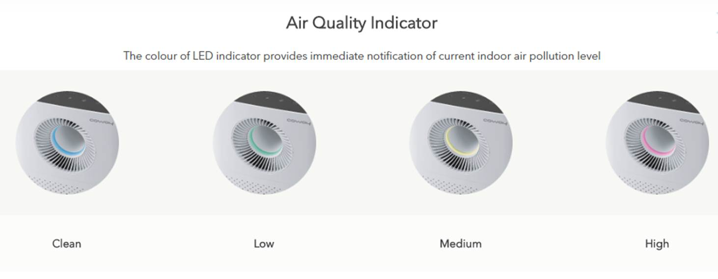 the colour of led indicator provides immediate of current indoor air pollution level