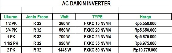 Harga AC Daikin Inverter Mei 2016 Jakarta