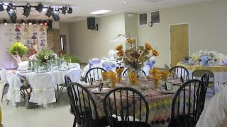 Pvif table