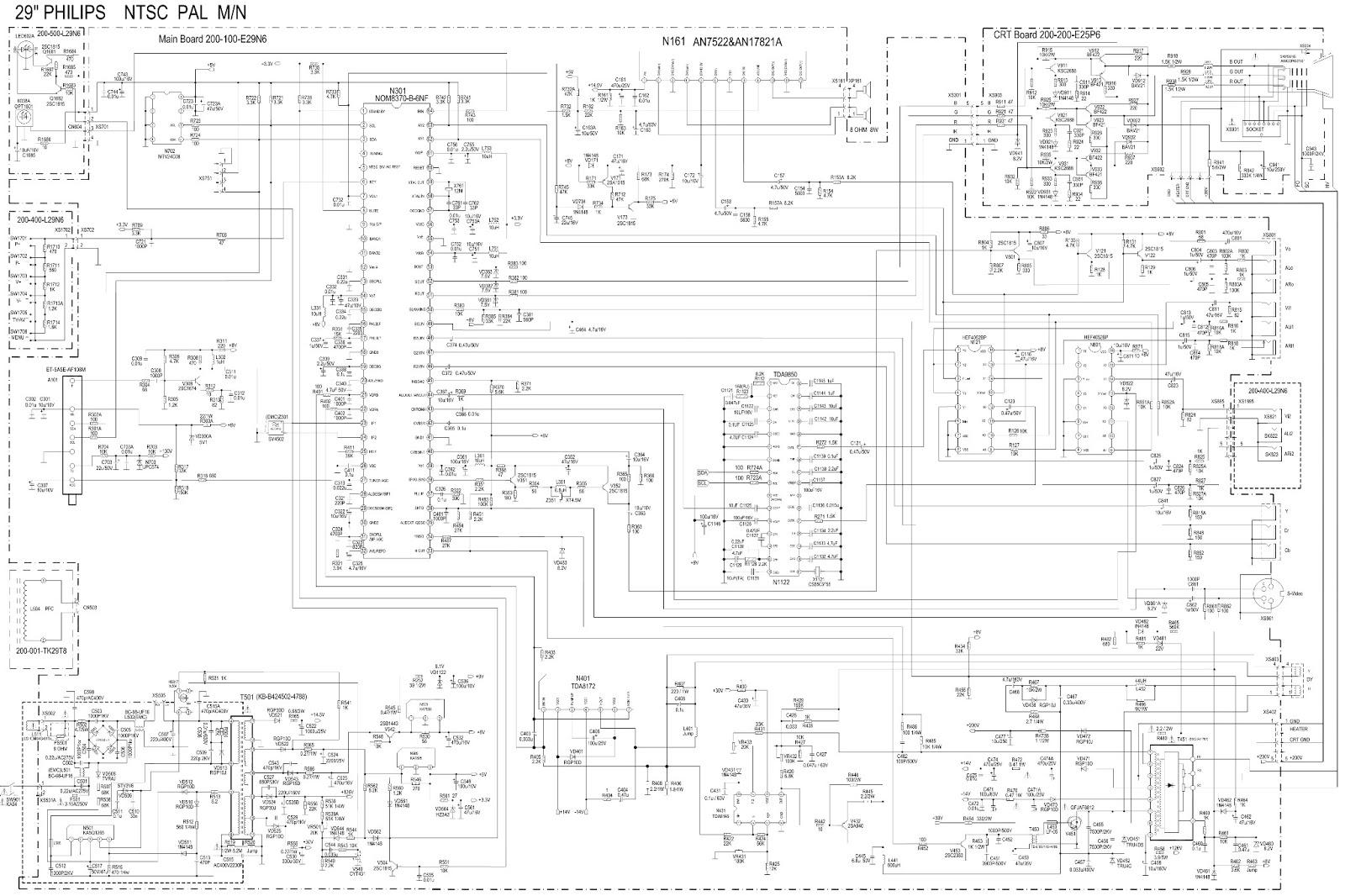"Electro help: PHILIPS 29"" - PROVIEW - TELESTAR TL29N6P ..."