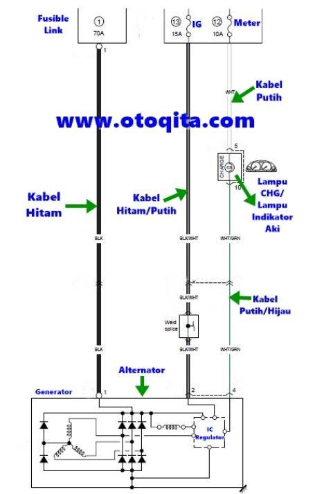 Diagram Kelistrikan Kabel Dinamo Ampere Suzuki Carry 1,5  Otomotif Qita