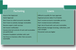 How to Find a Bad Credit Personal Loan