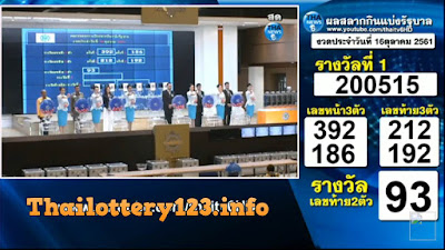 Thailand Lottery Results Today 16 October 2018 Live Online