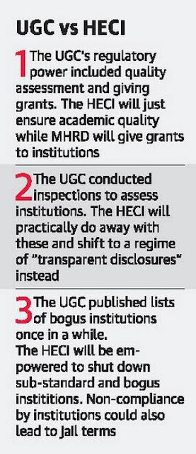 Centre may scrap UGC, proposes new regulator