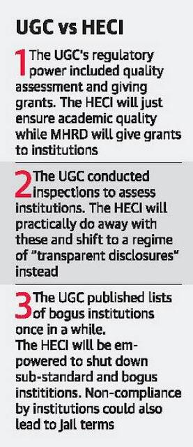 Centre may scrap UGC, proposes new regulator