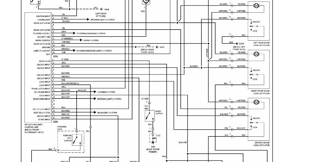 1997 honda accord wiring harness diagram 1997 honda accord anti-theft circuit se, system wiring ...