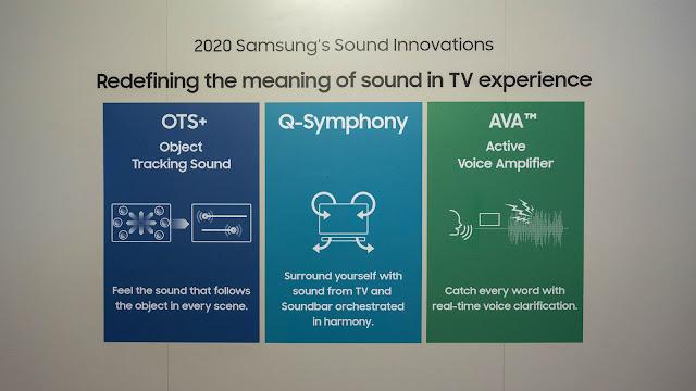 三星今年加持電視音效的三大技術