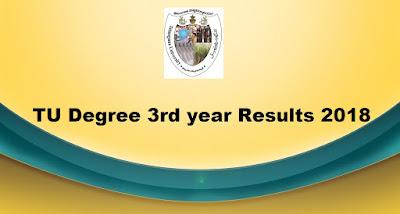Manabadi TU Degree 3rd year Results 2018, Telangana University final year Results 2018 Schools9