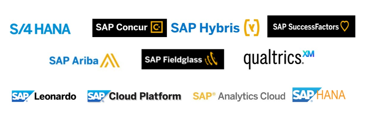 Why SAP acquired SmartOps | Enterprise Software Musings by