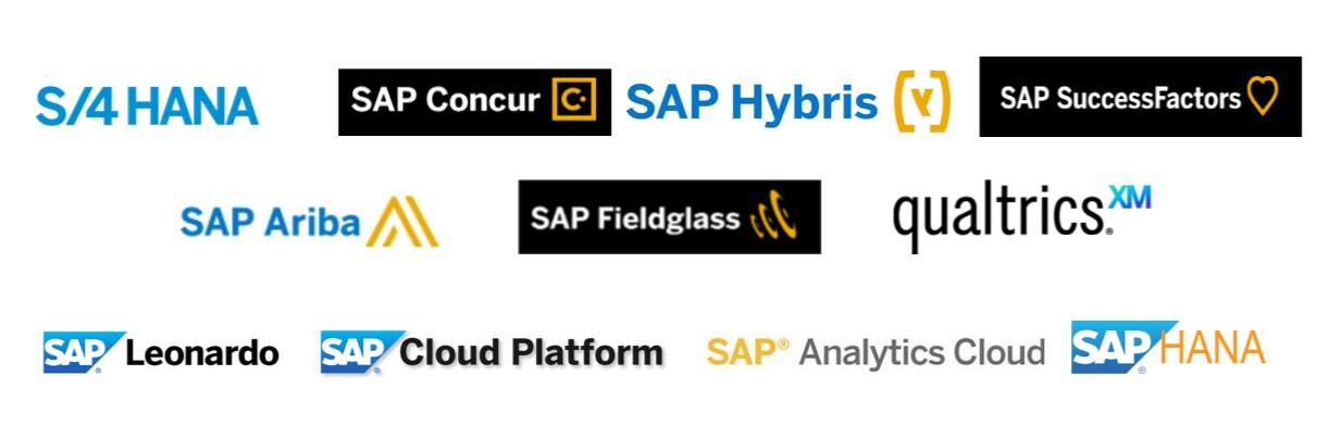 Musings - SAP democratizes Product Development - what does it mean
