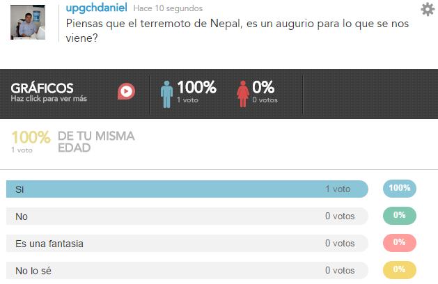 Resultados encuesta Toluna
