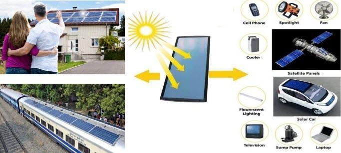 تطبيقات استخدام الالواح الشمسية
