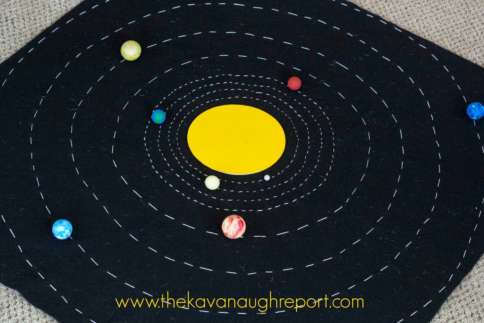 The Kavanaugh Report Diy Solar System Map With Free Printables