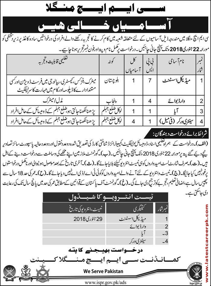 Combined Military Hospital (CMH) Mangla Cantt Jobs - Latest Career PK