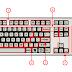 أسرار لوحة المفاتيح - تعلمها بنفسك مجاناً ستفيدك