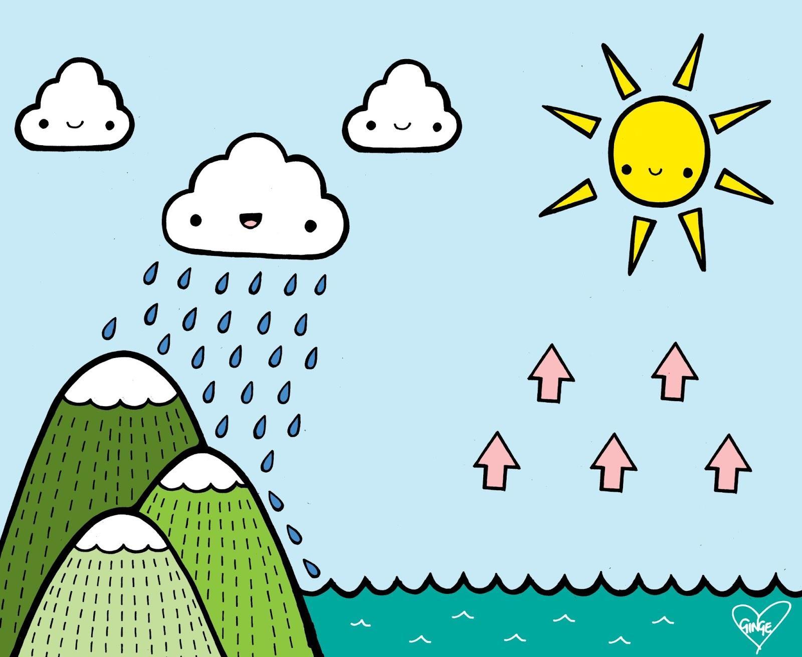 types of rainfall with diagrams 97 jeep cherokee wiring diagram menta más chocolate recursos y actividades para