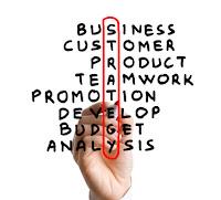 Strategi Pada Peluang Bisnis Online