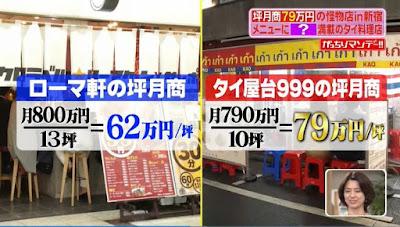 がっちりマンデー 坪月商50万円 繁盛 飲食店