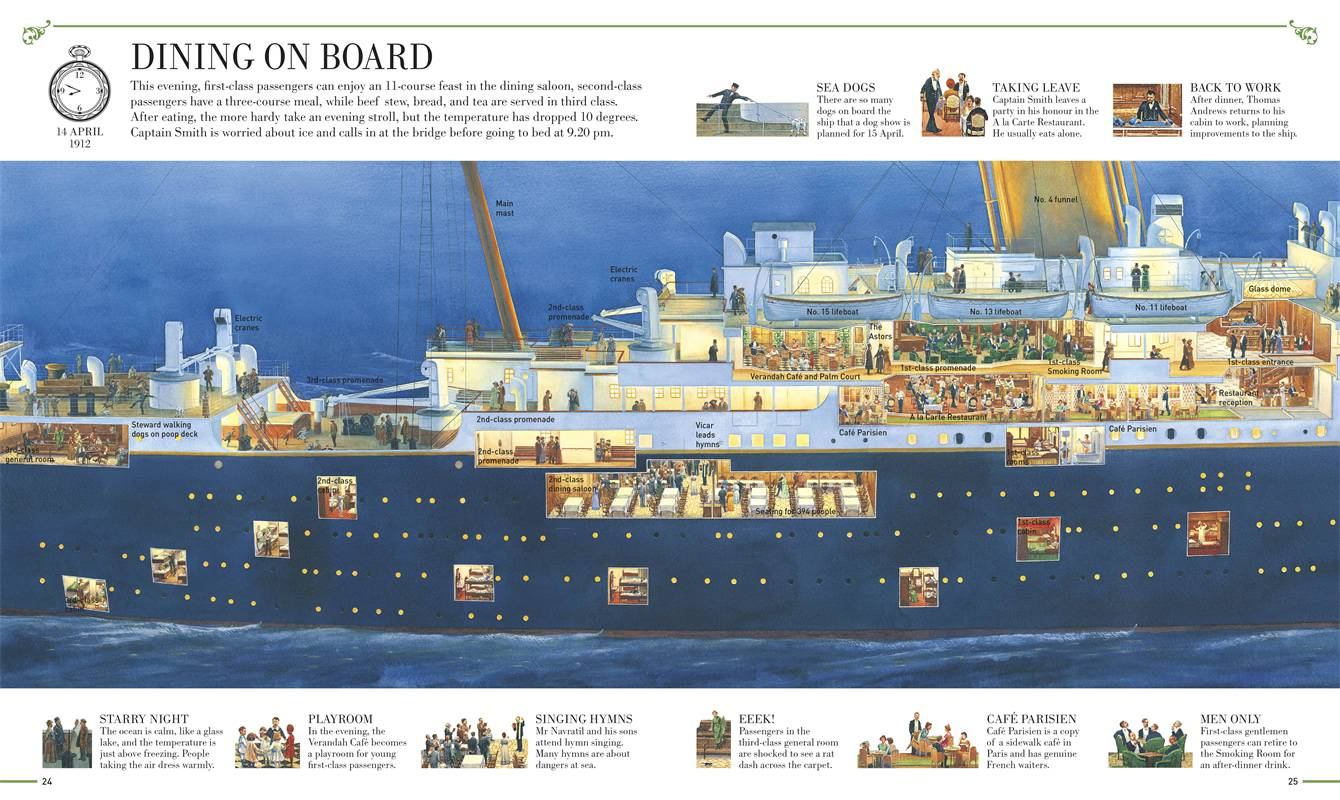 Inside The Titanic Diagram Astra Mk4 Wiring Quotthe Bookworm Blog Quot