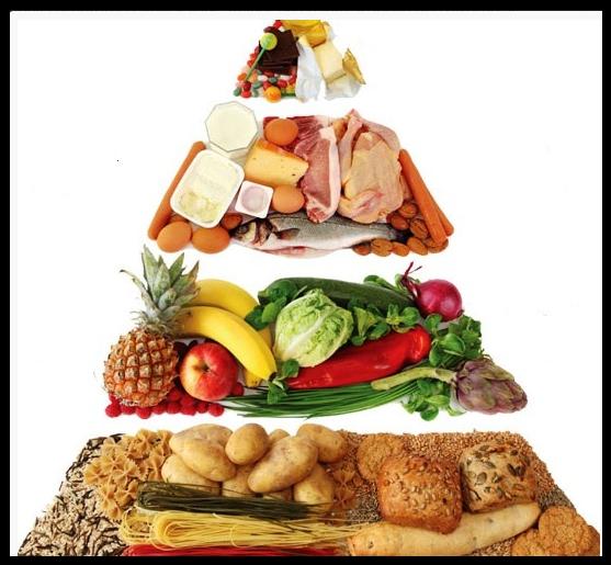 Dietas para diabéticos: mayo 2015