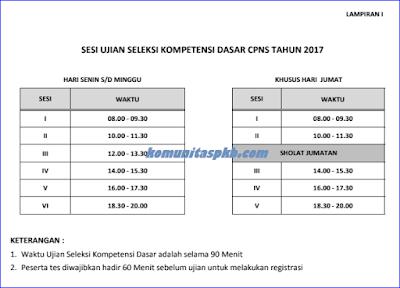 Inilah Jadwal dan Lokasi SKD CPNS Periode II Tahun 2017
