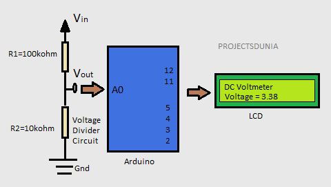 learn how to make a digital voltmeter using arduino projectsduniaarduino based dc voltmeter circuit diagram