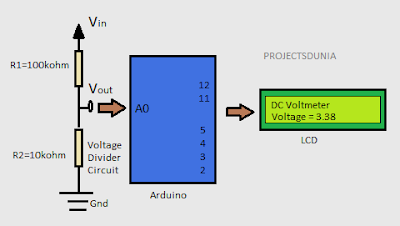 arduino based dc voltmeter circuit diagram