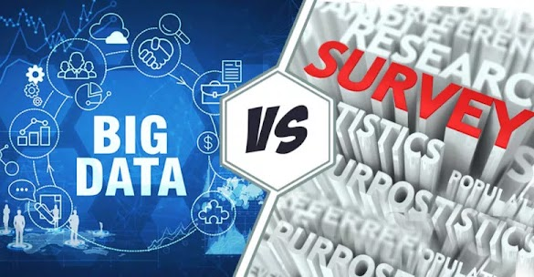 Seberapa Akurat Riset Big Data?