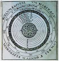 نظرية مركزية الأرض