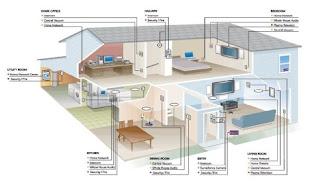 Ragam Desain Rumah 2018 Salah Satunya Rumah Cerdik Atau Rumah Pintar
