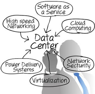 2013 Business Trend: Switching to SaaS & the Cloud for Data Quality
