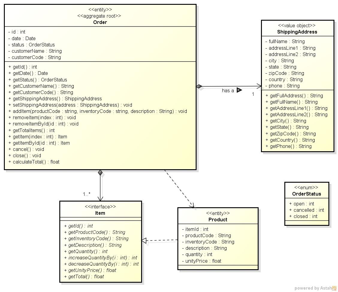 Domain Driven Design: A