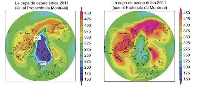 Agujero capa ozono y protocolo montreal