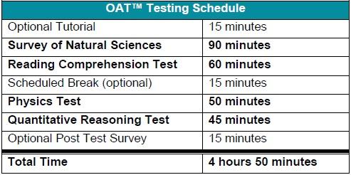 One Familys Blog Optometry Admission Test OAT Exam Prep