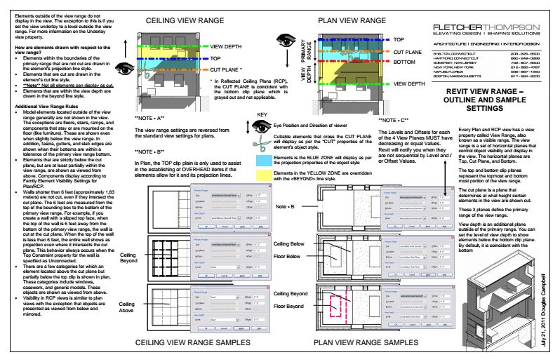 Revit Tip - Floor Plan and Ceiling Plan View Range Explained