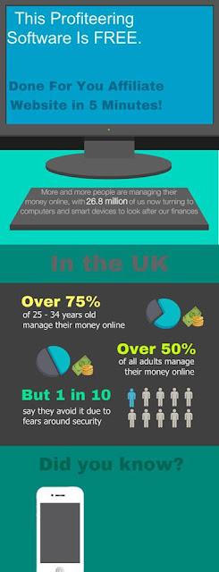 Make profit online in five minuts.