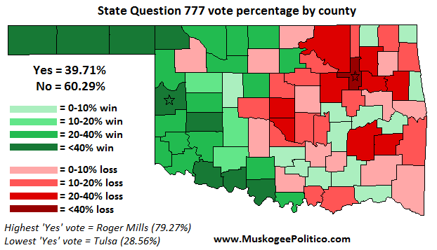 MuskogeePolitico Election Results Map State Question 777