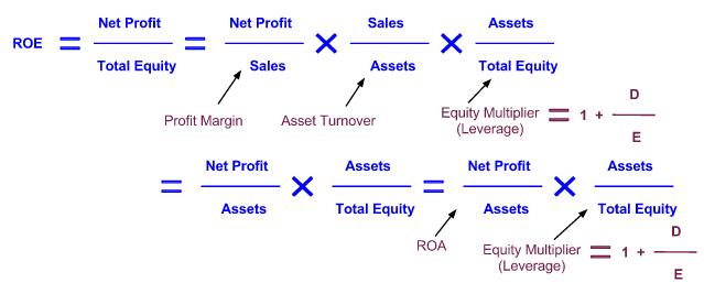 Binary options turnover