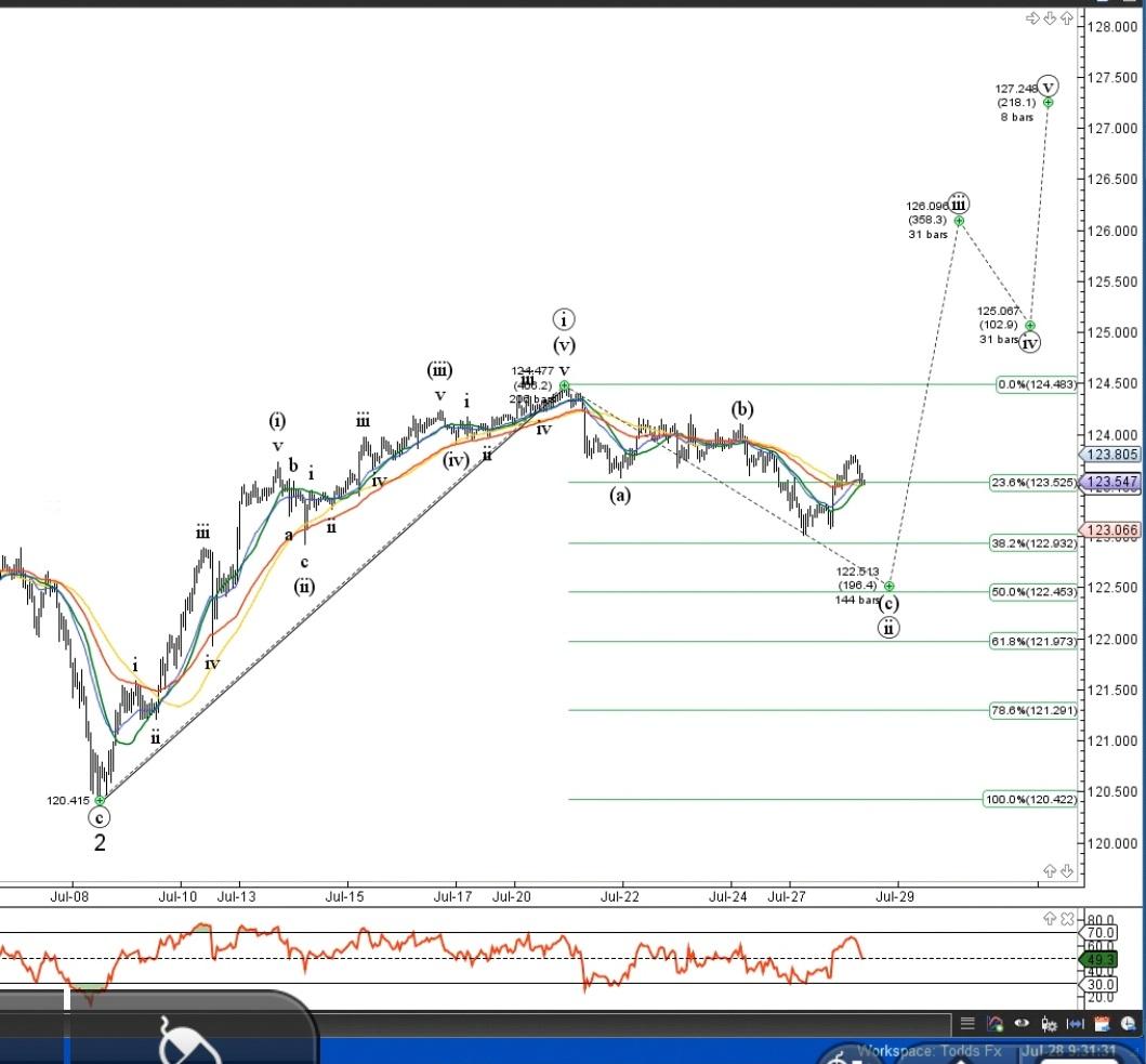 Analytics of the forex, stocks, cryptocurrencies   R Blog - RoboForex