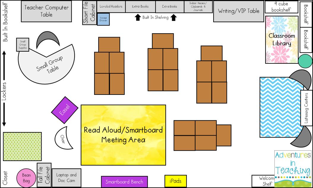 Digital Classroom Layout Adventures In Teaching