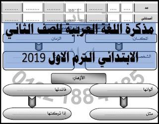 مذكرة اللغة العربية للصف الثانى الابتدائى الترم الاول pdf