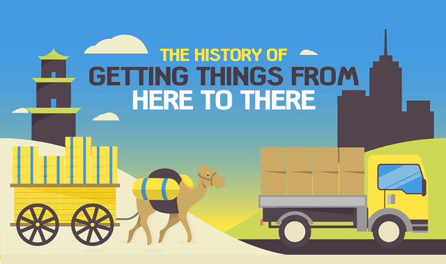 The History of Moving Things from Here to There