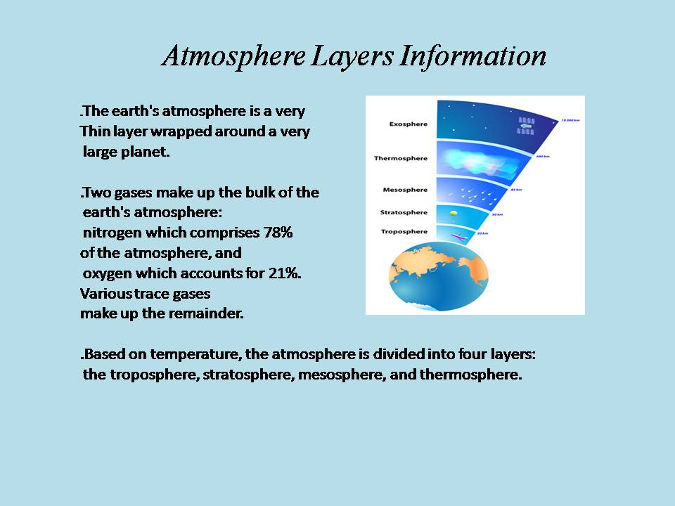 the atmosphere and its layers 2 Ozone layer, also called ozonosphere, region of the upper atmosphere, between roughly 15 and 35 km (9 and 22 miles) above earth's surface, containing relatively high concentrations of ozone molecules (o 3) approximately 90 percent of the atmosphere's ozone occurs in the stratosphere, the region.