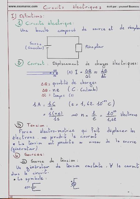 Circuit Electrique Exomaroc