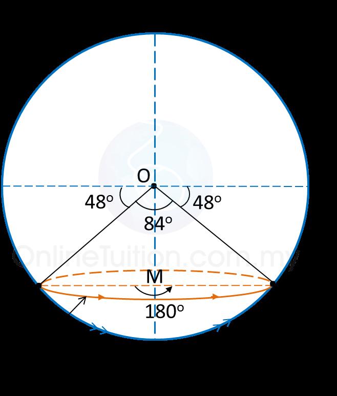 9 4 3 Shortest Distance between Two Points - SPM Mathematics
