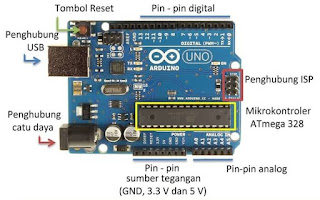 spesifikasi Arduino uno r3