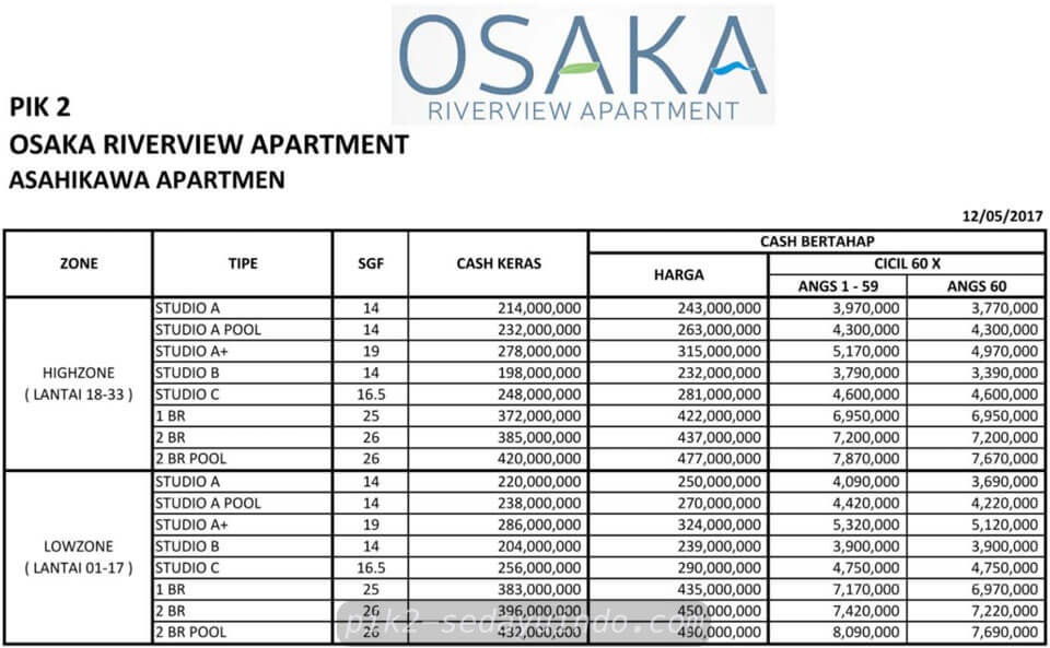Price list terbaru Apartemen OSAKA PIK 2 Jakarta