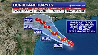 ο τυφώνας Χάρβεϊ